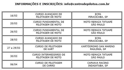 CURSOS EM FEVEREIRO DE 2019
